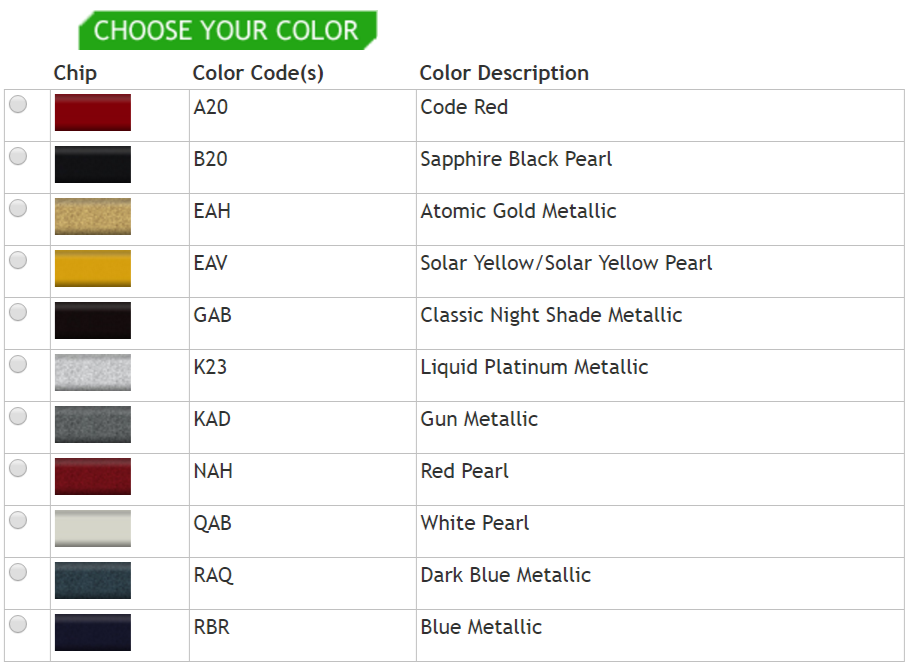 Nissan Paint Codes Halfords