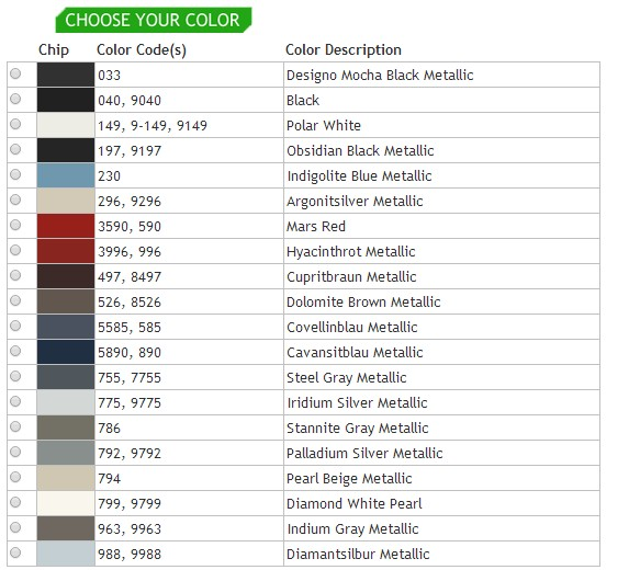 honda color code location honda engine code location
